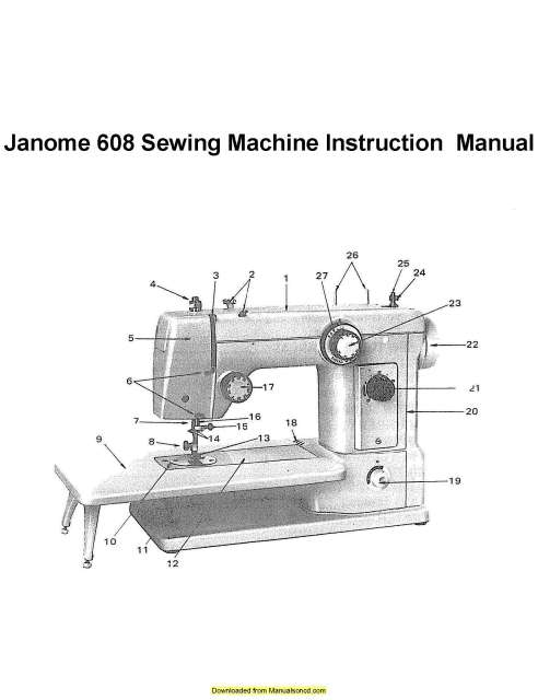 janome sewing machine threading instruction diagram