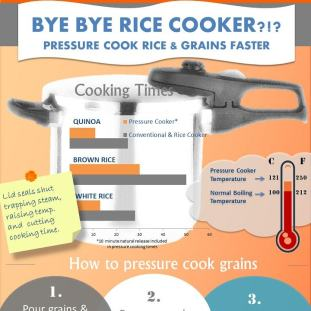 basic essentials pressure cooker manual