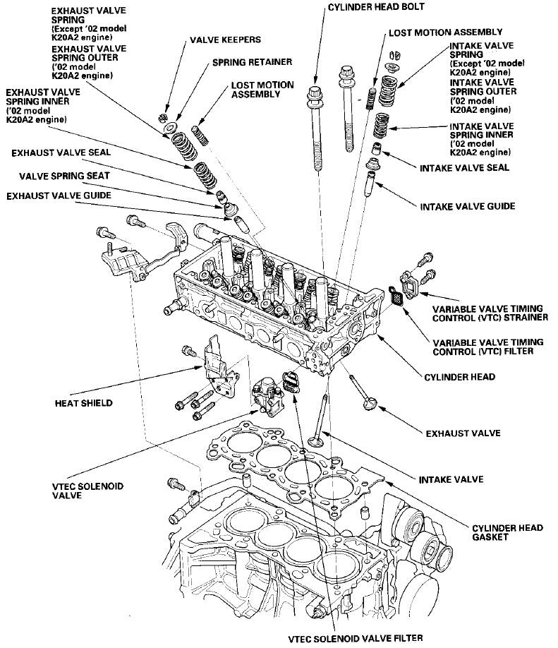 crv 1999 guide instructions