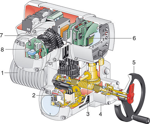 g force auto gate manual