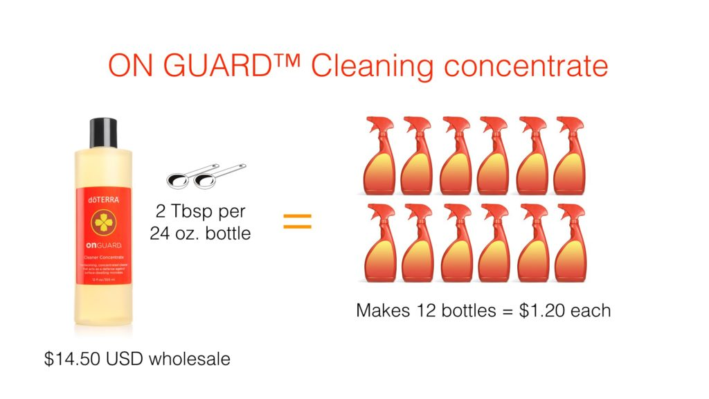 On guard cleaner concentrate pdf